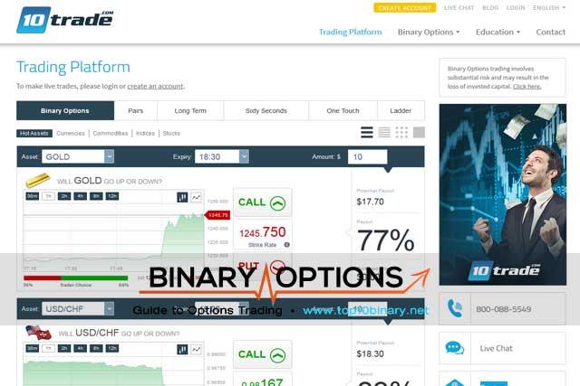 Binary option advisory service