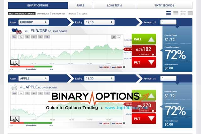 Binary options robot banc de binary