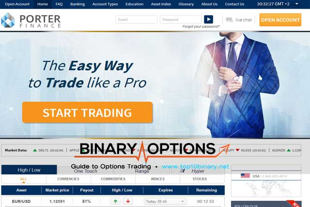 Porter finance binary options