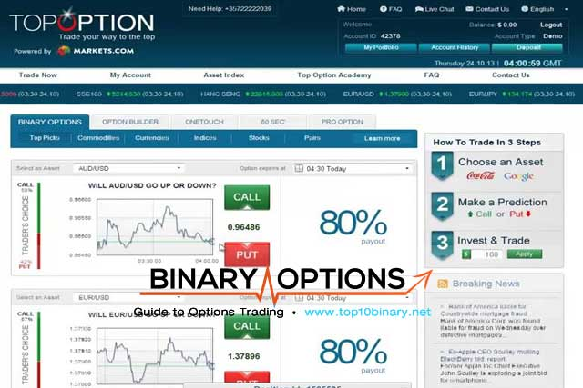 Top 10 binary option brokers 2016